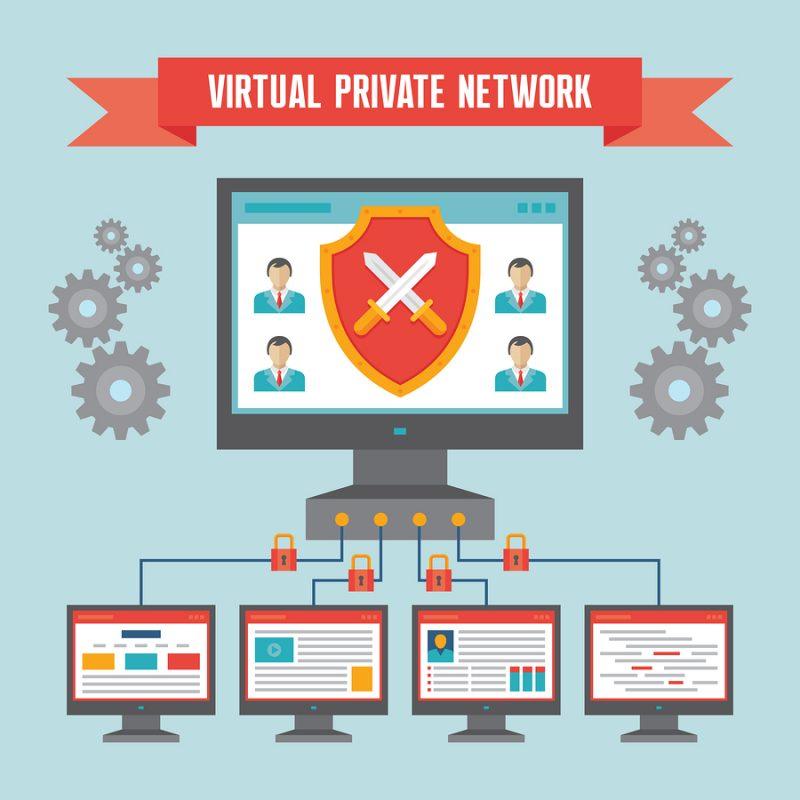 VPN (Virtual Private Network) - Illustration Concept in Flat Des